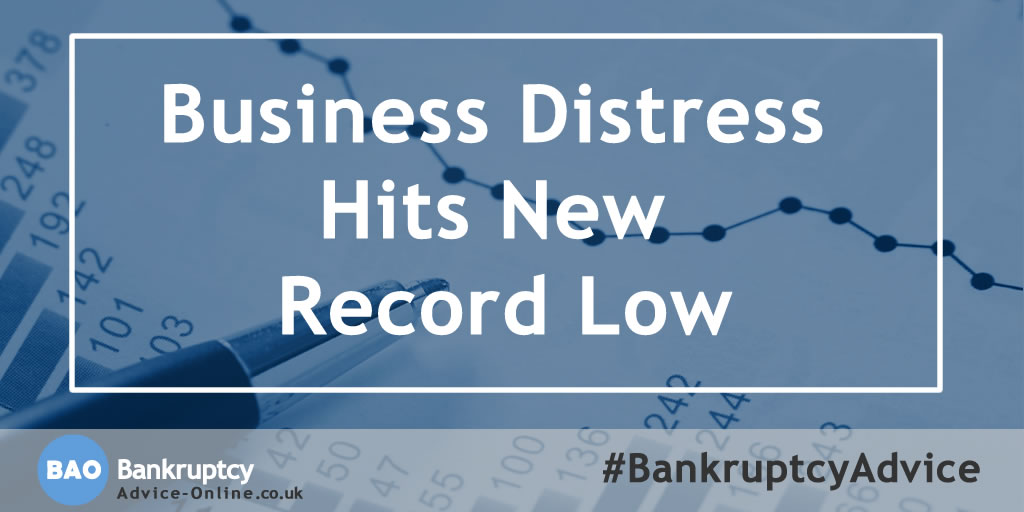 Business Distress Hits Record Low