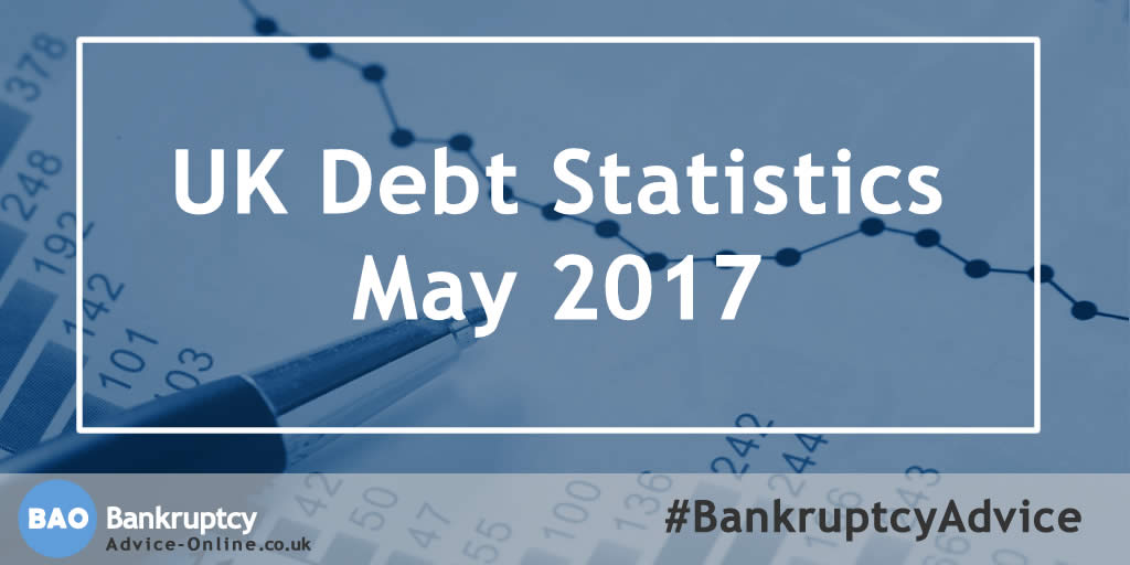 bankruptcy uk facts