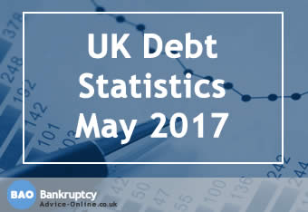 UK personal debt statistics May 2017